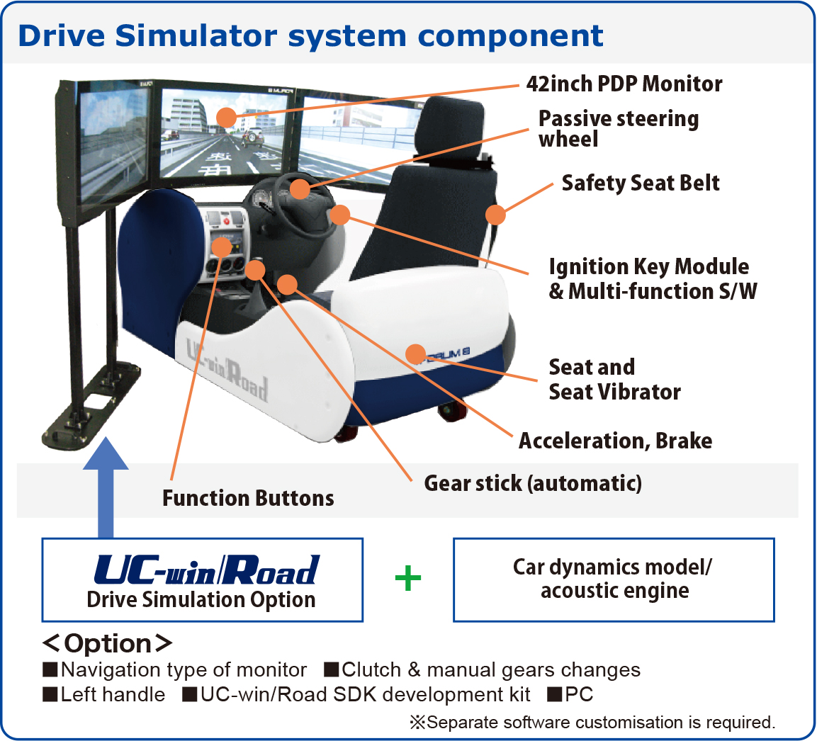 Uc Win Road Drive Simulator Look Through The Simulation Animation Of H Bridge Driver Circuit System Configuration Price List