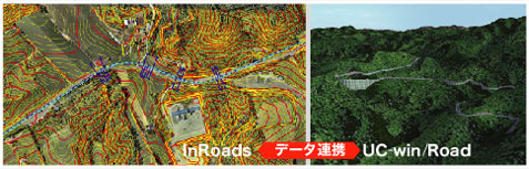 InRoads<データ連携>UC-win/Road